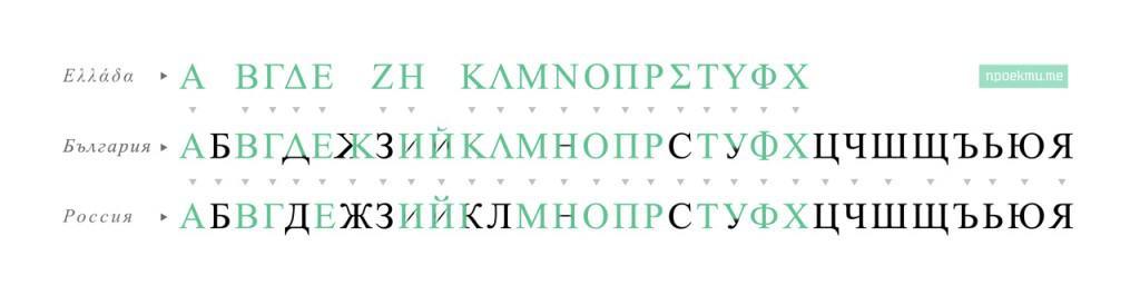 bg_ru_CYRILIC_2